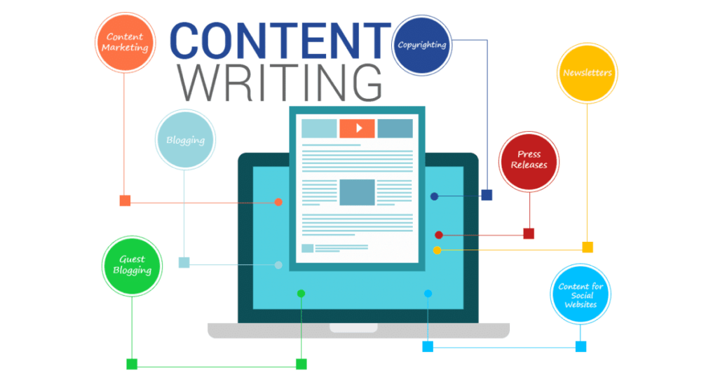 Content Writing Online Jobs | Online Jobs from Home without Investment
