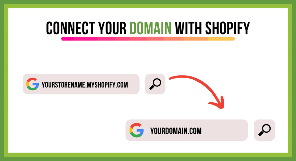 Connect your Domain with Shopify | How to Start a Dropshipping Business