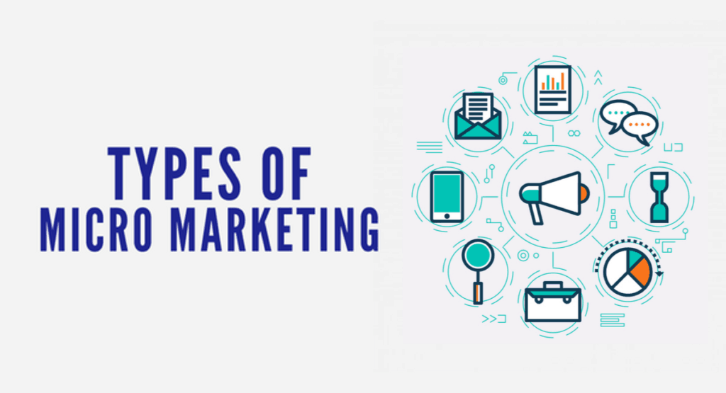 What are the types of Micro-marketing